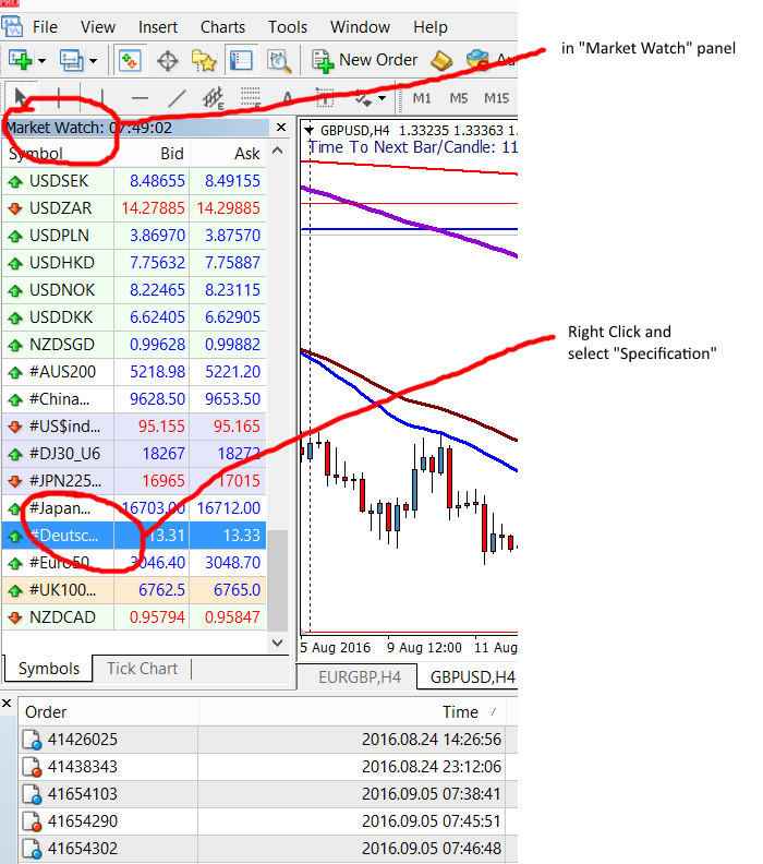 how to calculate forex volume - how to view market specification in metatrader 4